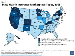 KFF-state-health-insurance-marketplace-types-healthreform-1940x1454