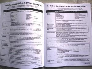Medi-Cal Managed Care Comparison Chart