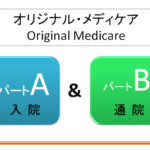 Original Medicare / オリジナル・メディケア