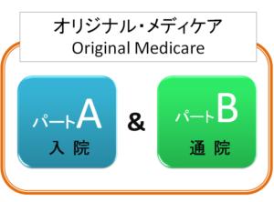 original medicare オリジナル メディケア