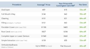 dental discount plan sample fee schedule