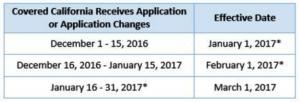 covered-ca-2017-app-deadlines