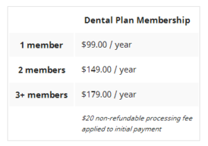 Careington_Dental_Plan_Membership_Fee
